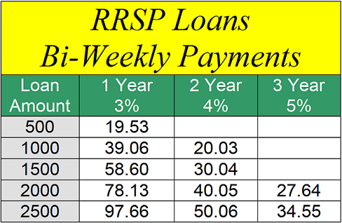 Wichita best payday loans